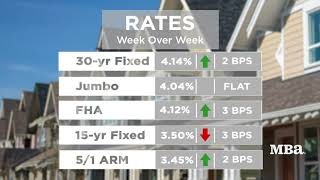 Mortgage Market Update - June 19, 2019