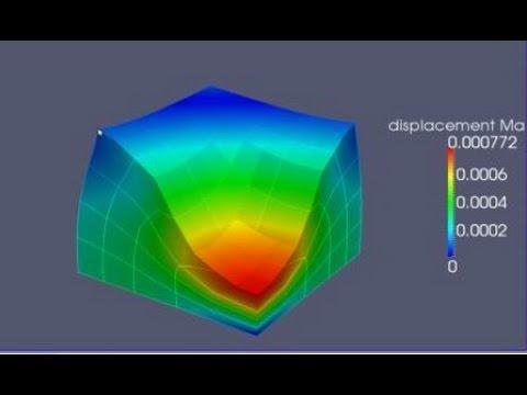 2D Strain Mathematical Definition, Reservoir Geomechanics (Geology)