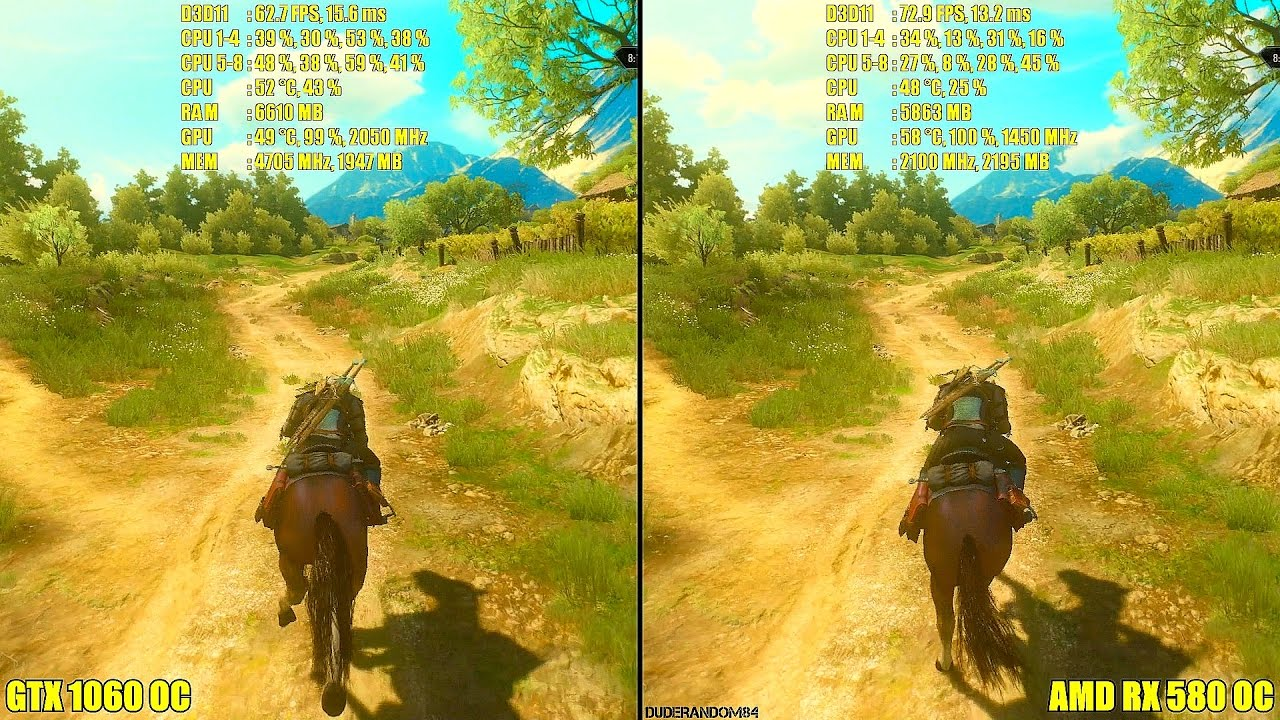 The Witcher 3 Amd Rx 580 Oc Vs Gtx 1060 Oc 1080p Frame Rate