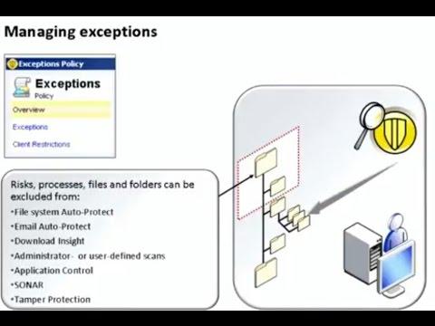 symantec endpoint protection architecture diagram hayward aqua rite 900 wiring antivirus managing exception policies