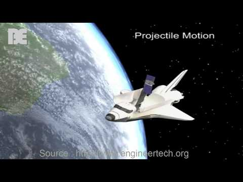What is a Projectile Introduction - The Basic Engineering