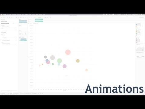 Animations, Viz Value or Eye Candy?