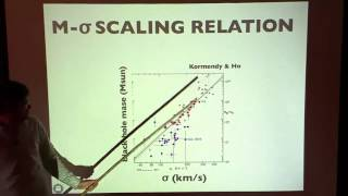 Remco van den Bosch - The extremities of the local black hole scaling relations