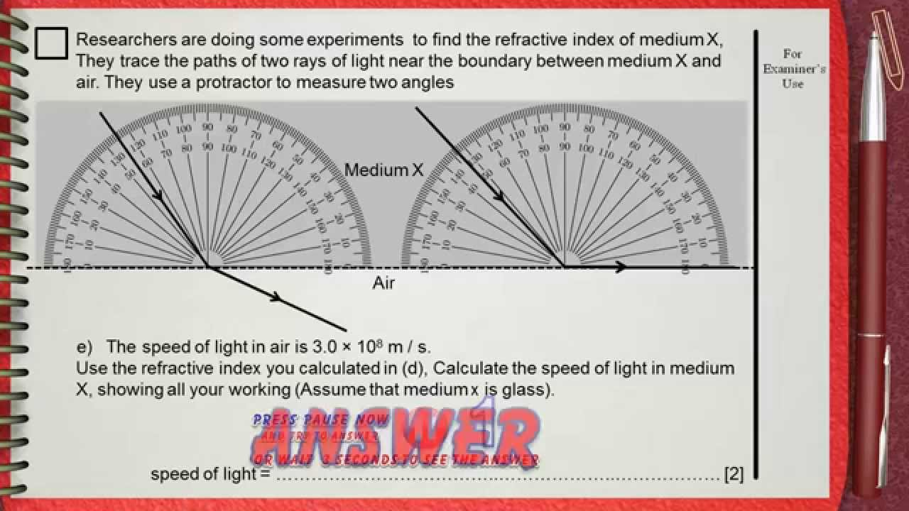 Diffraction - How it works