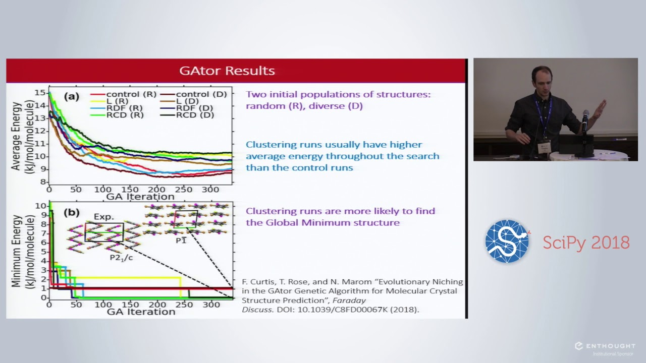 Evolutionary Niching in the GAtor Genetic Algorithm for Molecular Crystal  Structure | SciPy 2018