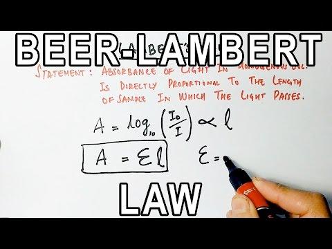 Derivation of Beer Lambert Law