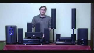 SLS Q-Line Gold Home Theater System Comparison