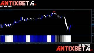 AntixBeta Forex System