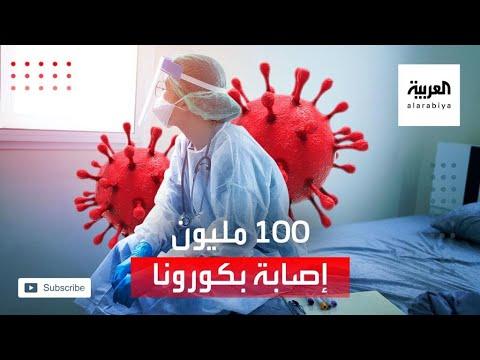 كورونا يسجل نحو 100 مليون إصابة عالميا  - نشر قبل 3 ساعة