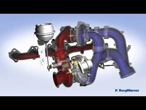 Regulated 2-Stage Turbocharging (R2S®)