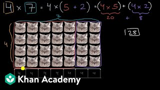 Using the distributive ṗroperty when multiplying