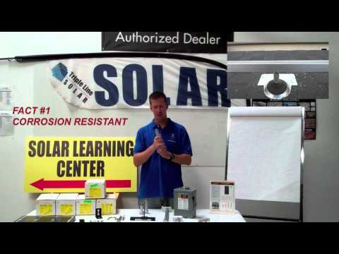 4 Quick Solar Facts in 60secs - Racking - Fast Jack