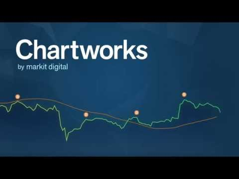Chartworks by Markit Digital