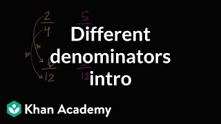 Intro to comparing fractions with different denominators | 4th grade | Khane Academy