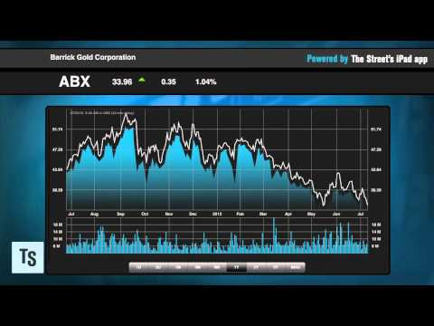 Barrick Gold May Get Earnings Bump