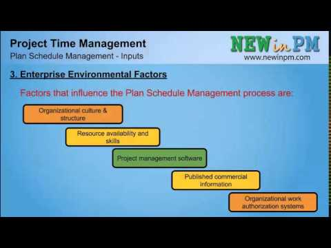 Chapter 6 - Plan Schedule Management - YouTube
