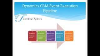Hybrid Integration with Dynamics CRM