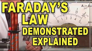 faraday's law: demonstrated and explained