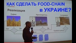 Как Развить Цепочку FoodChain от Сырья до Потребителя? Доклад на HACKATHON  2018, Киев