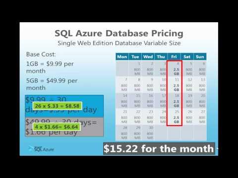 SQL Azure Pricing Explained