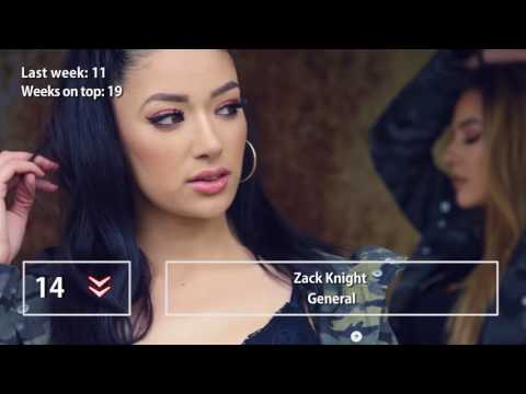 Top 40 The Asian (Hindi) Song Music Chart week of August 05 2017 № 17