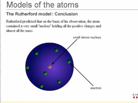 Thomson's Atomic Model And Its Limitations