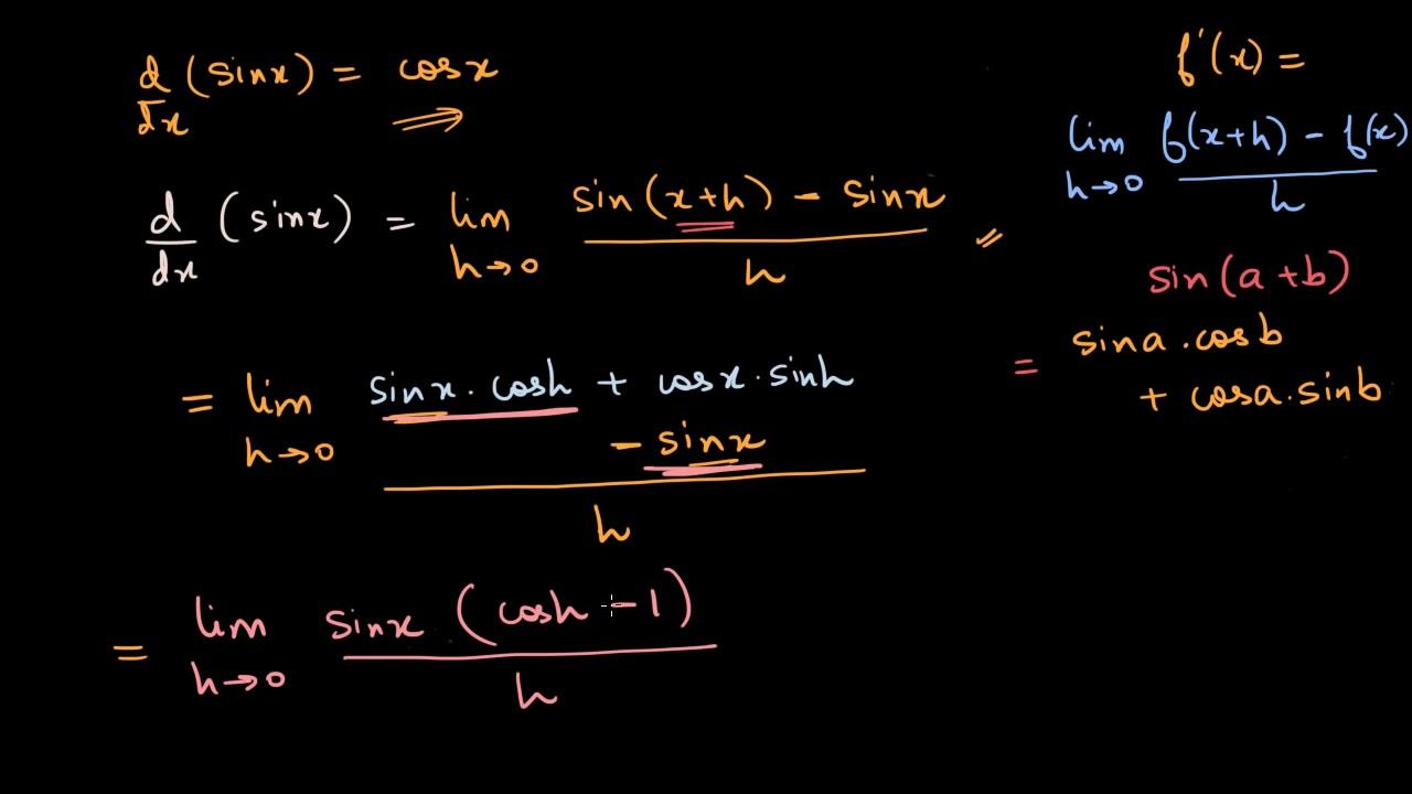 Khulla kitab class 11 maths derivatives