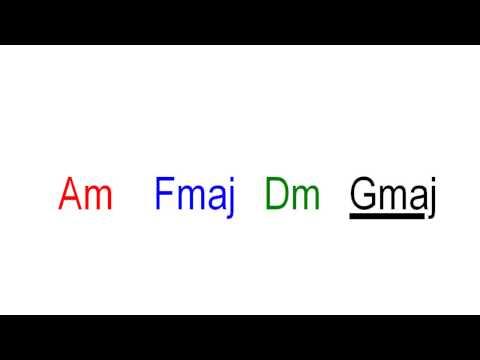 Key Change Mechanics - Using Relative Keys in Songwriting