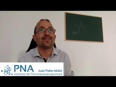 Depresión y Ansiedad con PNA. 22vo Video