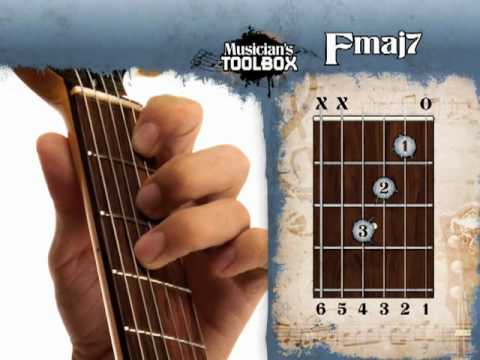 Guitar Lessons Chords Fmaj7 F Major 7th Chord Youtube