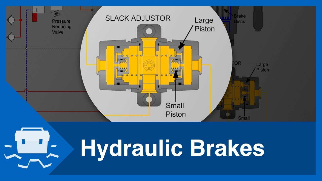 Hydraulic Brakes Youtube Wa250 Komatsu Wiring Diagram