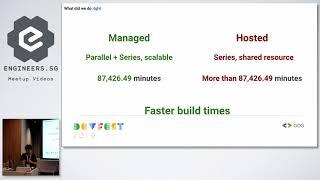 Cloud Build, one year since then … - GDG Cloud Singapore Devfest 2019