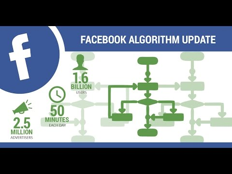 Weekly HubFeed: Facebook Algorithm Changes:  Friends & Family First