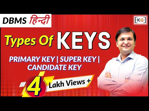 SUPER key | CANDIDATE KEY | PRIMARY key | DBMS |