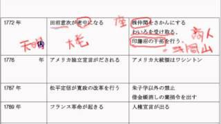 中高受験用日本史 江戸3 田沼・松平 動画でスタディカ http://doga.stu...
