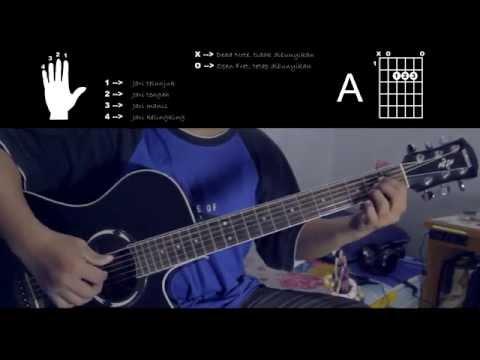 Belajar Gitar #1 Chord Dasar