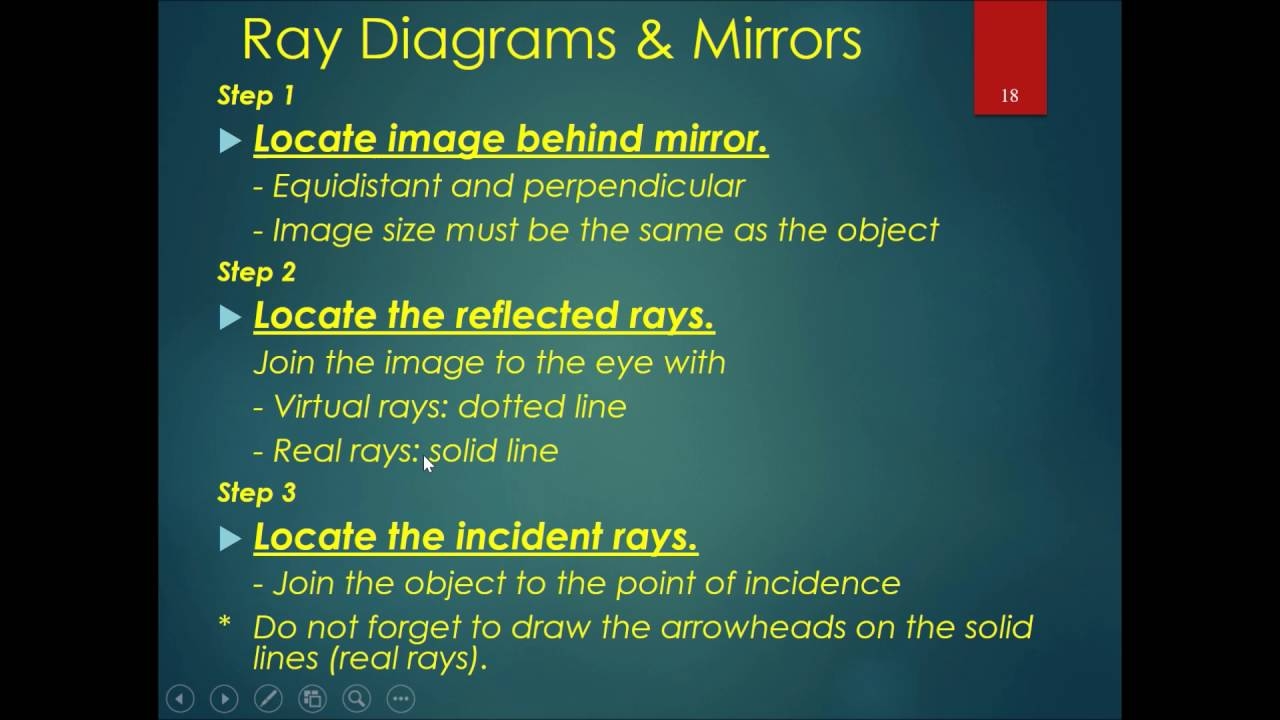 medium resolution of chapter 10 light part 3 how to draw ray diagrams