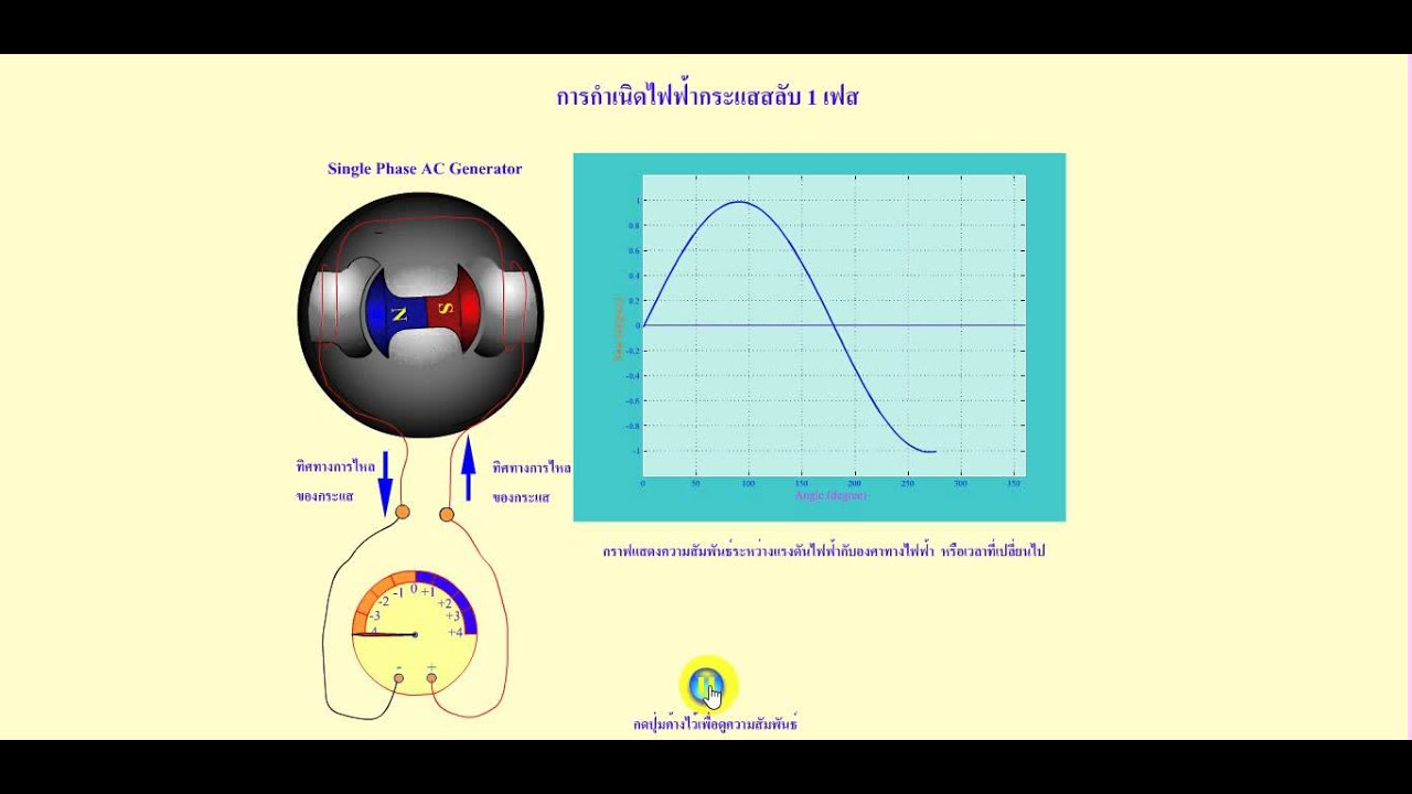 Single Phase Generator Diagram - Wiring Diagram & Fuse Box •