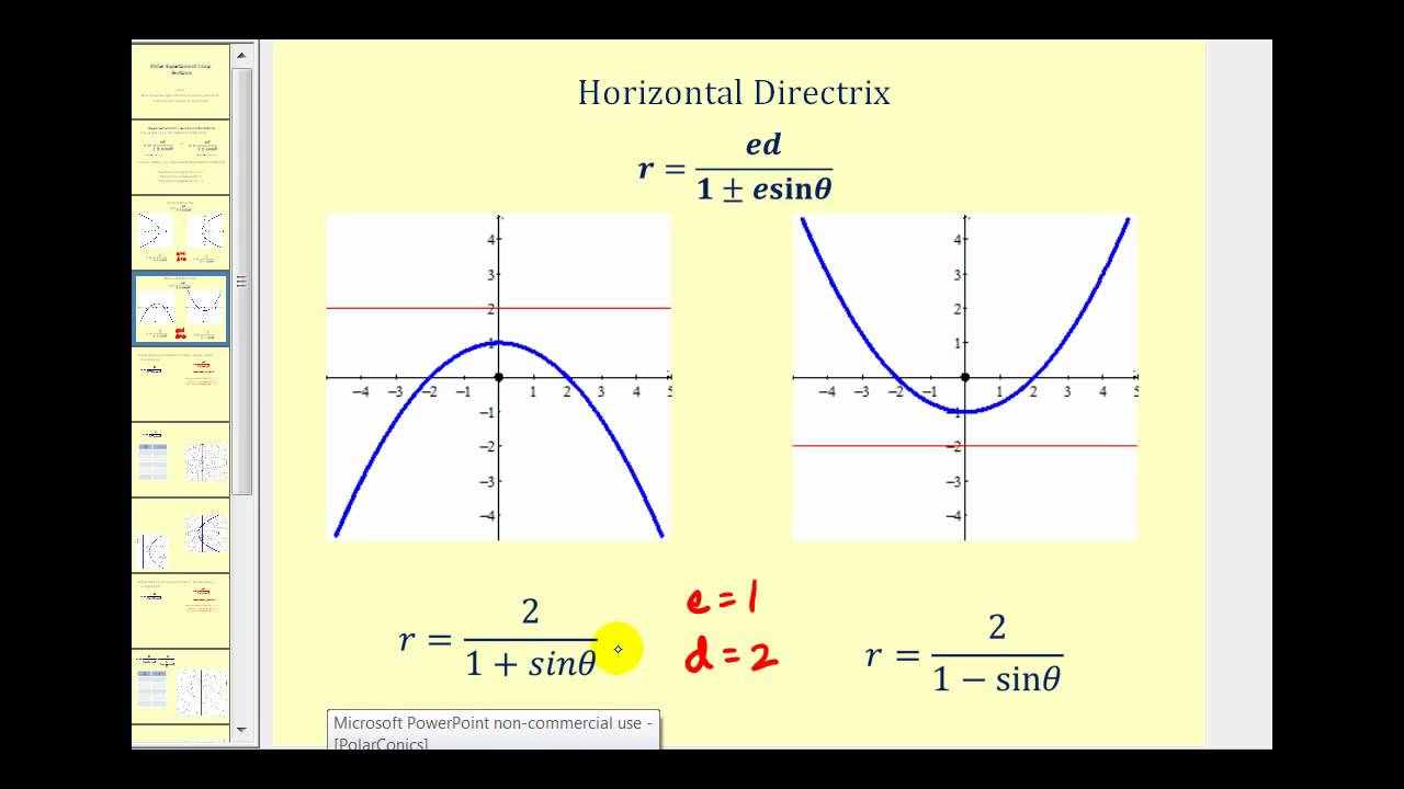 Graphing Conic Sections Using Polar Equations - Part 1 ...