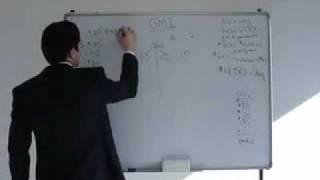 GMI English Presentation +923454203515 part 3.flv