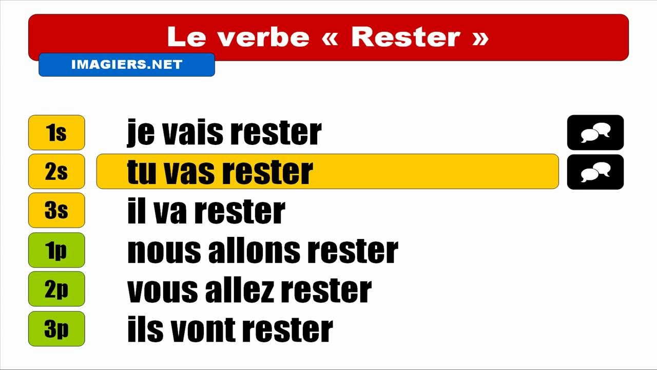 French Verbs Rester Futur Proche Youtube