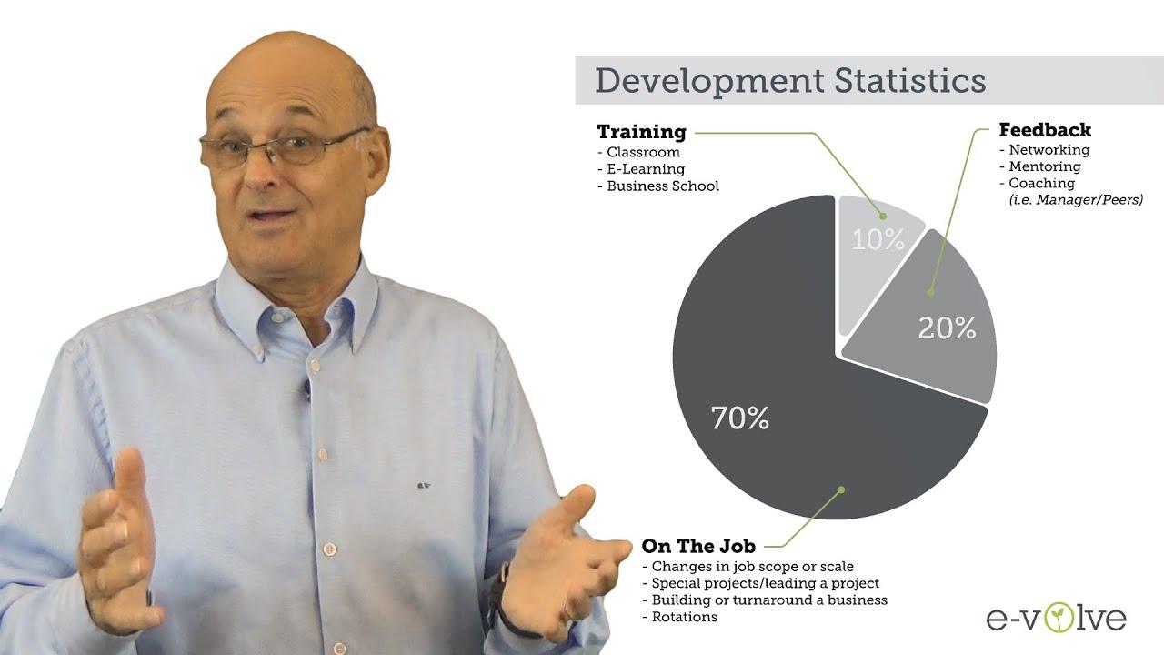 sample personal development plans career planning sample personal development plans career planning