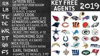 Every Team's Top Offseason Needs & Key Free Agents