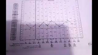 procedimiento y resultados MMPI - 2