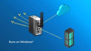 ADLINK Intel-based Gateway Solutions thumbnail