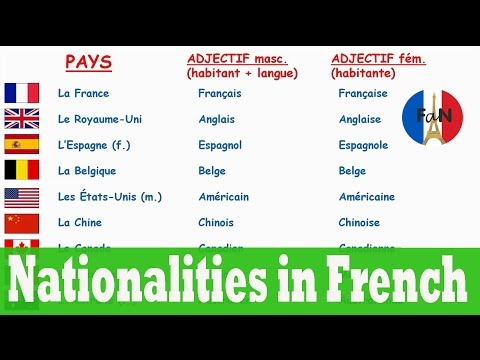 Countries and nationalities in French (French vocabulary)