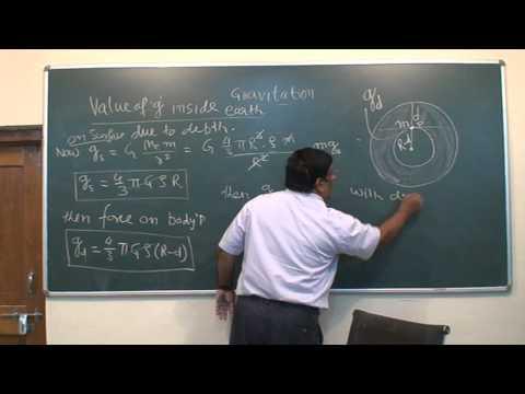 XI_68.Gravitation,Variation in accln due to gravity