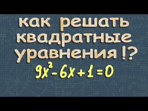 Видеоуроки Алгебра 8 класс
