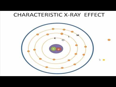 characteristic x ray radiation animation with detail explanation