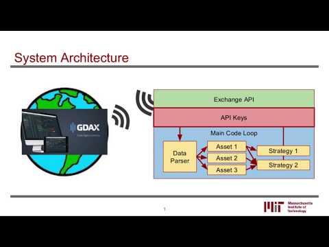1.001 Real-Time Financial Market Alert System: Video 1
